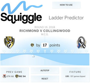 Squiggle AFL Ladder Predictor